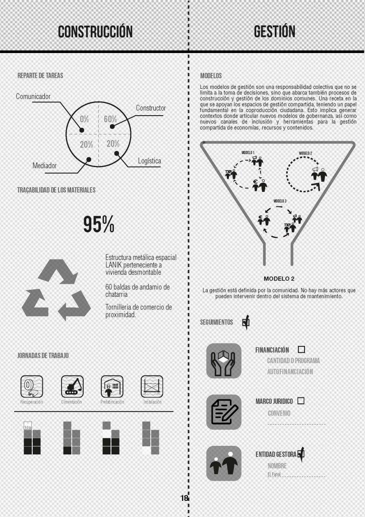 http://todoporlapraxis.es/wp-content/uploads/2018/05/TXP_URBANISMO-TACTICO_Página_025-724x1024.jpg