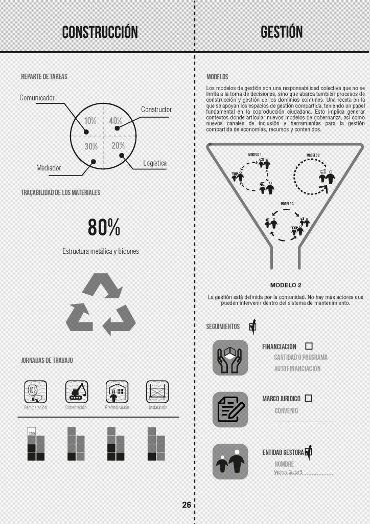 http://todoporlapraxis.es/wp-content/uploads/2018/05/TXP_URBANISMO-TACTICO_Página_033-724x1024.jpg