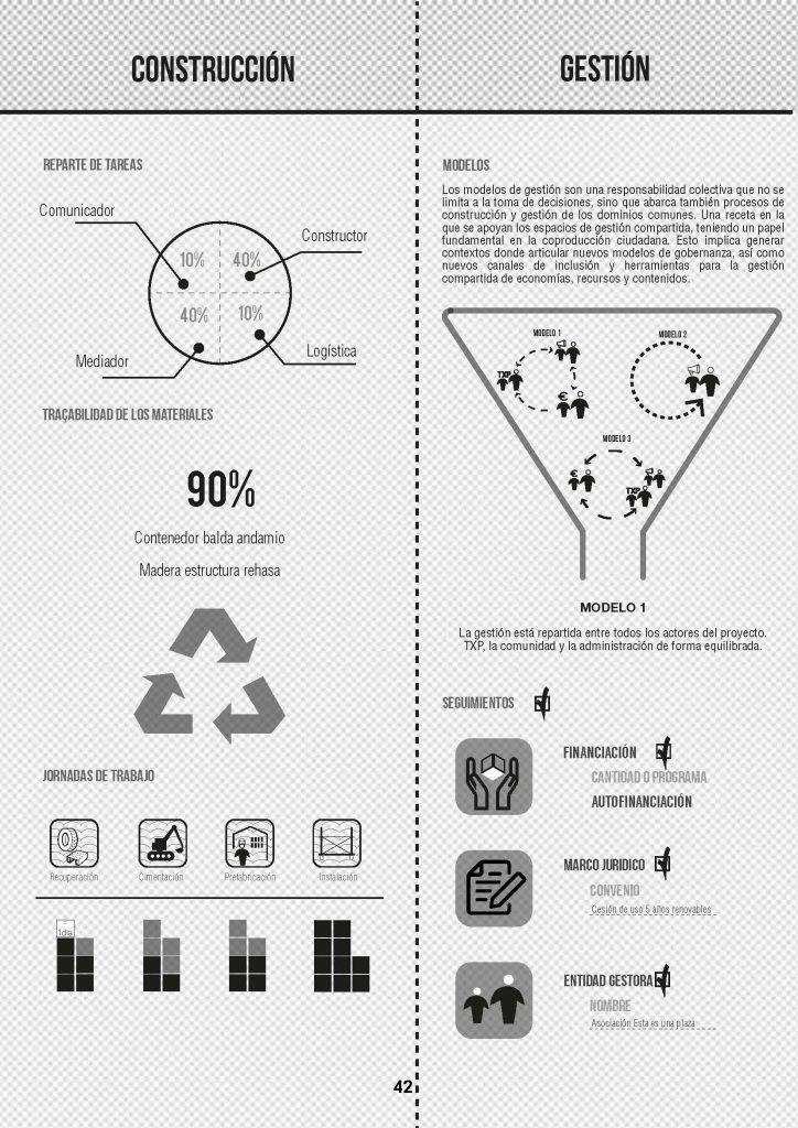 http://todoporlapraxis.es/wp-content/uploads/2018/05/TXP_URBANISMO-TACTICO_Página_049-724x1024.jpg