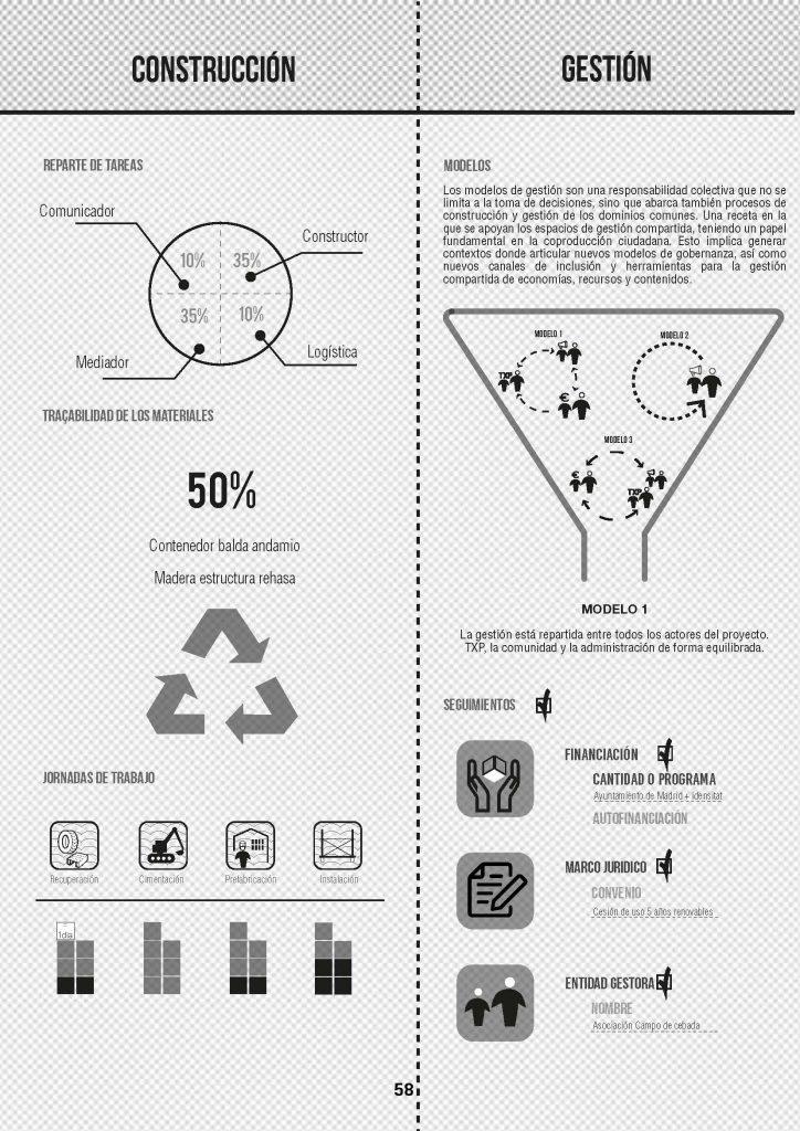 http://todoporlapraxis.es/wp-content/uploads/2018/05/TXP_URBANISMO-TACTICO_Página_065-724x1024.jpg