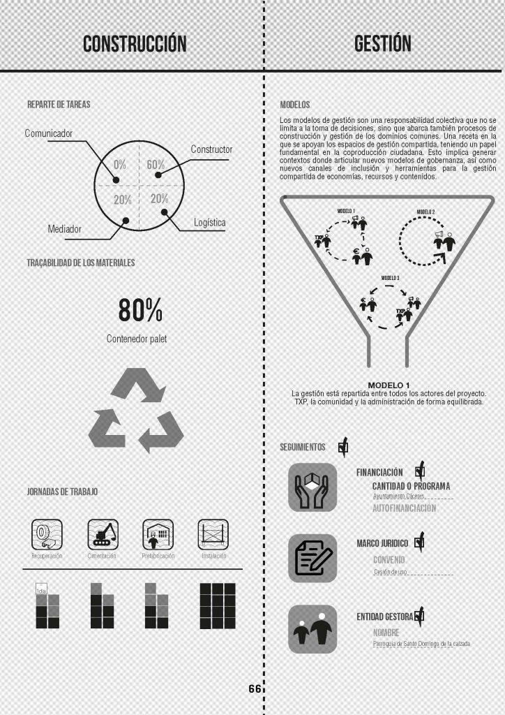 http://todoporlapraxis.es/wp-content/uploads/2018/05/TXP_URBANISMO-TACTICO_Página_073-724x1024.jpg