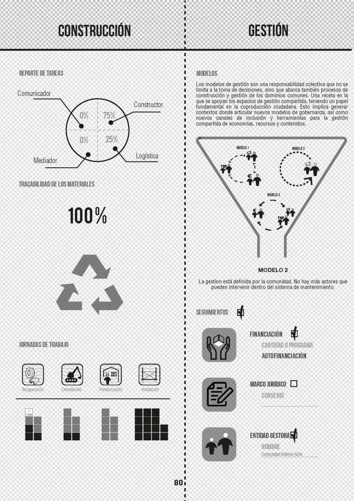 http://todoporlapraxis.es/wp-content/uploads/2018/05/TXP_URBANISMO-TACTICO_Página_087-724x1024.jpg